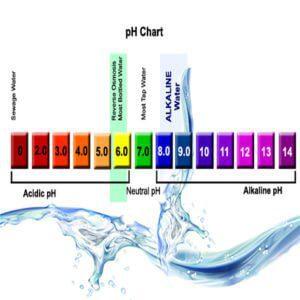اسیدیته و قلیائیت آب