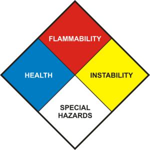 لوزی خطر (Hazard Diamond)